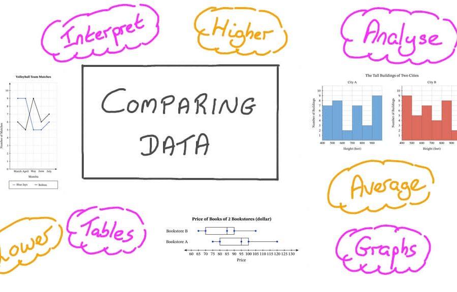 Como comparar duas Bases de Dados com o Visual Studio